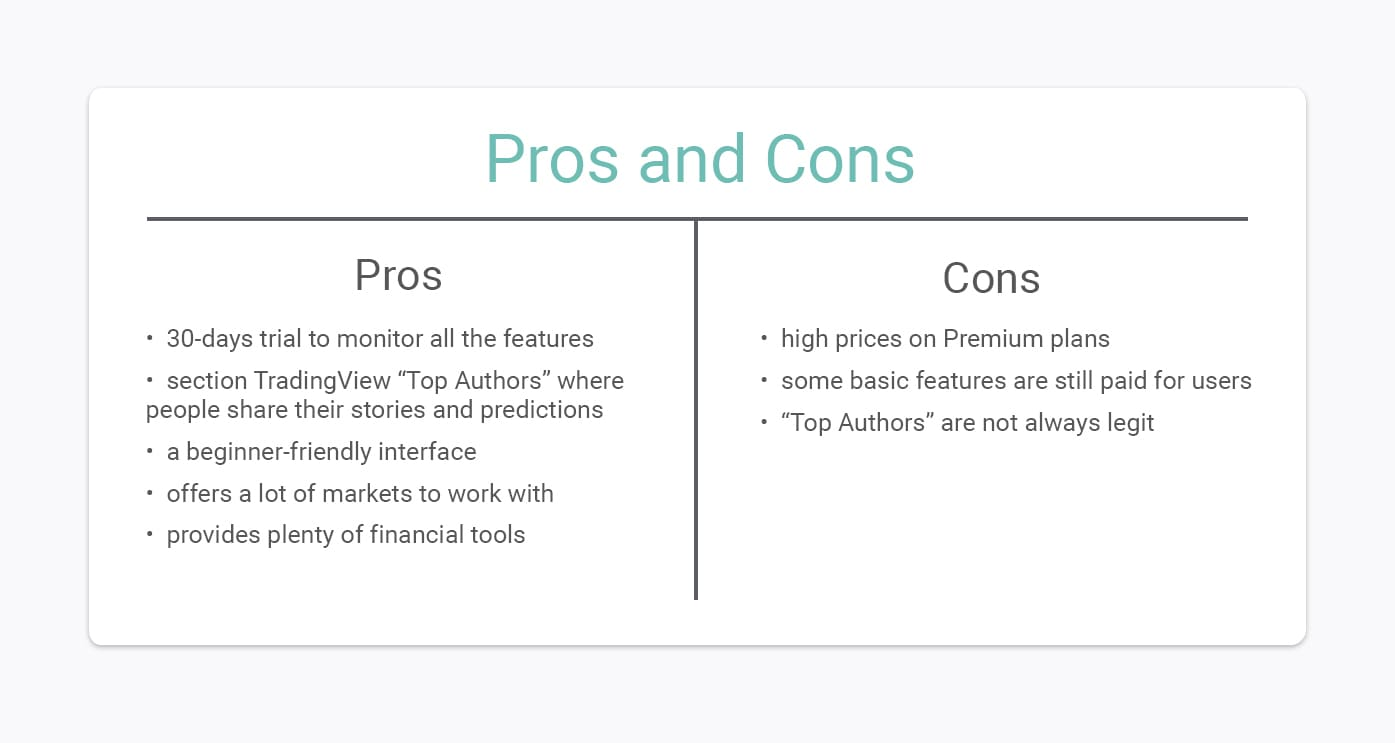 tradingview pros and cons