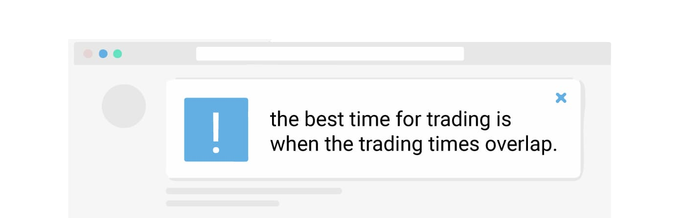 the best time for forex trading
