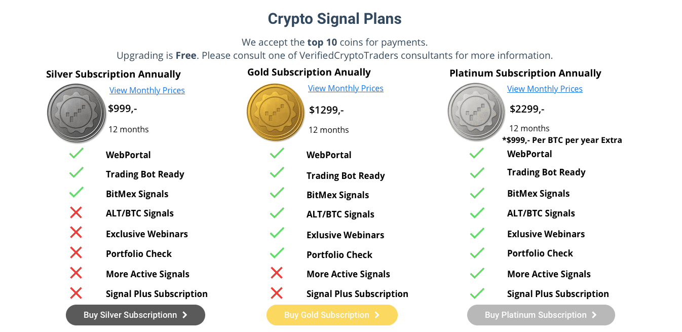 Verified Crypto Traders: Paid Crypto Signals on Telegram Review